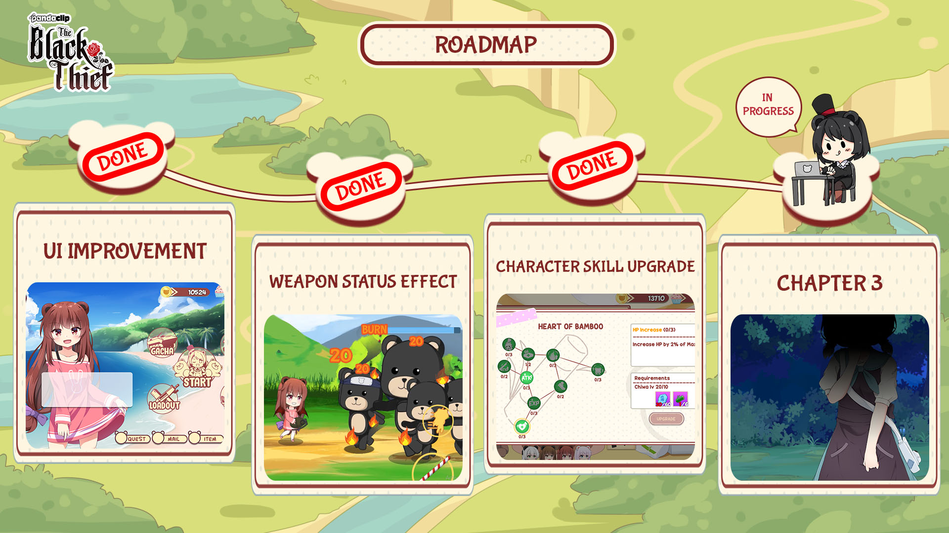 roadmap_chap 3